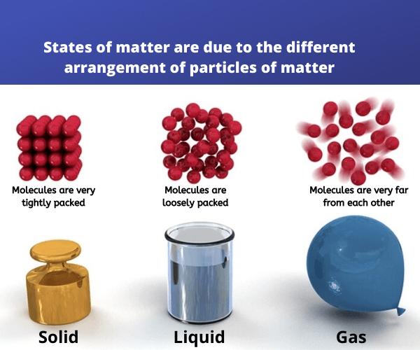 state_of_matter