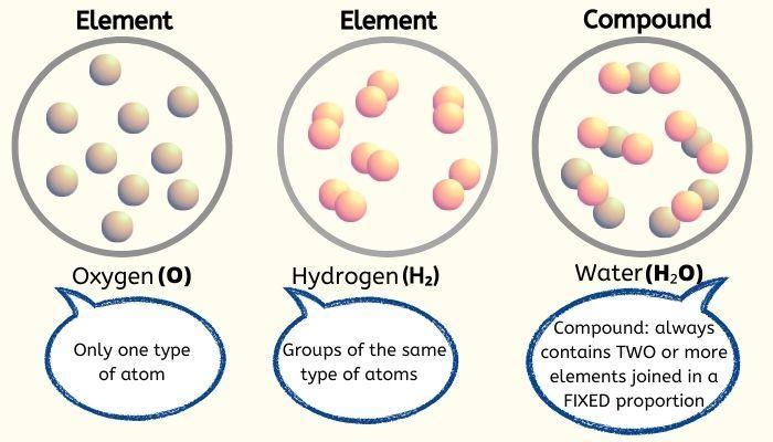 classifying-matter