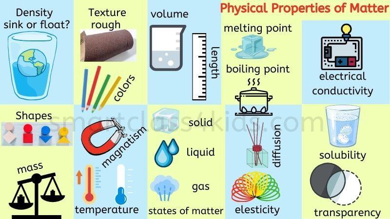 properties_of_matter