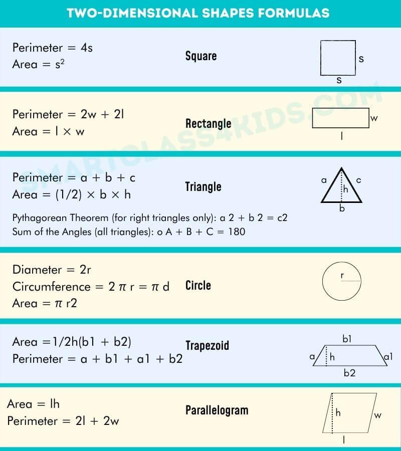 geometry_formulas