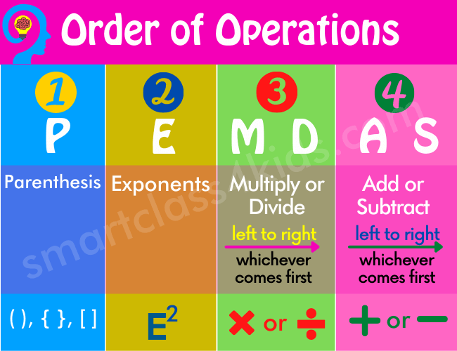 order_of_operations
